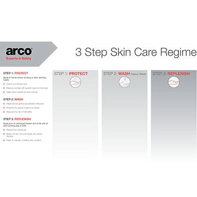 Arco 3 Dispenser Backing Board Primary Base Colour White
