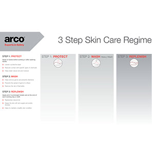 Arco Preparation/Gritty Handwash/Replenish Dispenser Board