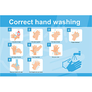 """Spectrum Industrial PVC """"Correct Hand Washing"""" Safety Poster"""