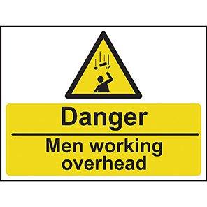 Danger Men at Work Warning Signs