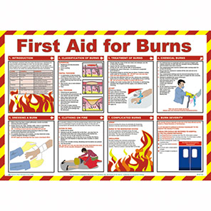 Spectrum Industrial First Aid for Burns Safety Poster