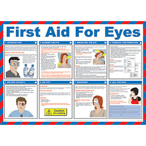 Spectrum Industrial First Aid for Eyes Safety Poster