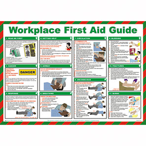 Spectrum Industrial Workplace First Aid Guide Safety Poster