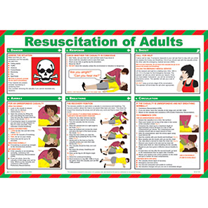 Spectrum Industrial Resuscitation Of Adults First Aid Poster