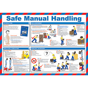 Spectrum Industrial Safe Manual Handling Safety Poster