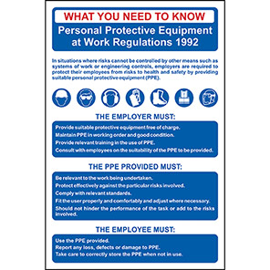 Spectrum Industrial PPE At Work Regulations 1992 Poster