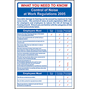 Spectrum Industrial Control Of Noise At Work Regulations 2005 Poster