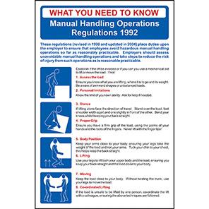 Spectrum Industrial Manual Handling Operations Regulations 1992 Poster