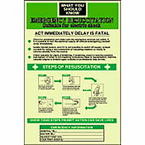 Spectrum Industrial Photoluminescent Resuscitation First Aid Poster