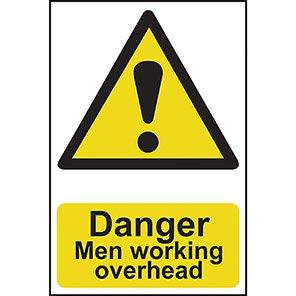 Danger Men Working Overhead Sign