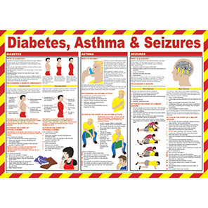 Spectrum Industrial Diabetes, Asthma and Seizures Safety Poster