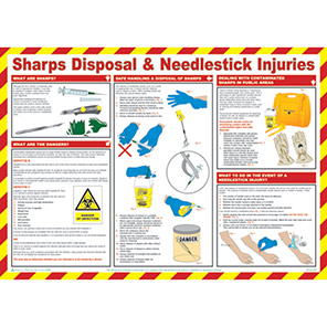 Spectrum Industrial Sharps Disposal and Needle Injuries Safety Poster