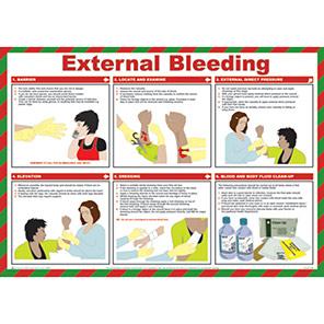 Spectrum Industrial External Bleeding Safety Poster