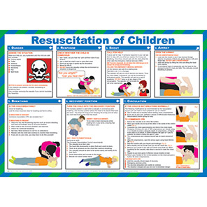 Spectrum Industrial Resuscitation Of Children Safety Poster