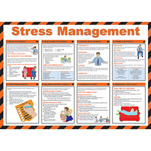 Spectrum Industrial Stress Management Safety Poster