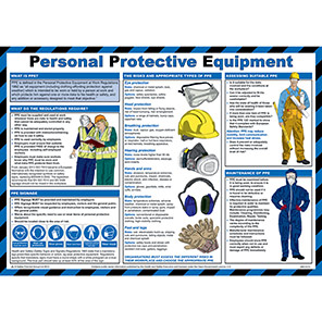 Spectrum Industrial PPE Safety Poster
